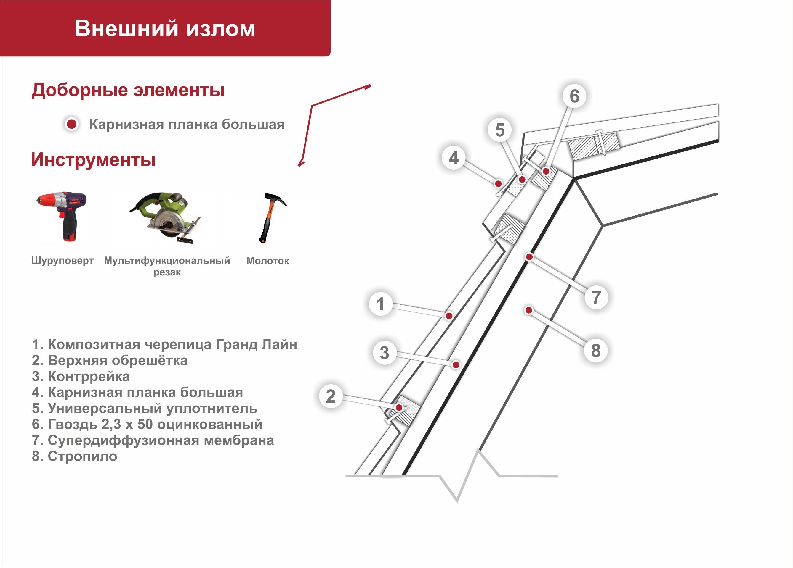Схема электрическая задвижки с электроприводом5