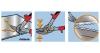 Ножницы подрезные/проходные левые EDMA - 102055