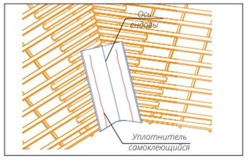 Использование самоклеющегося уплотнителя при формировании ендов