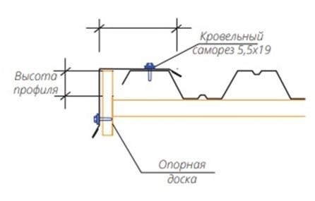 Монтаж профлистов на крышу